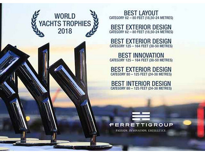 Ferretti Group swept the World Yachts Trophies 2018: 6 awards for the wonderful Cannes Premieres.